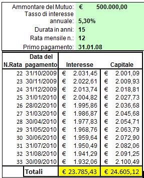 moratoria-debiti-simulazione-sospensione-rata-mutuo1